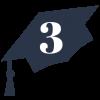 High School Graduation 3